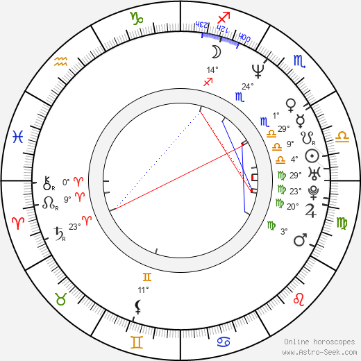 Tod Williams birth chart, biography, wikipedia 2018, 2019