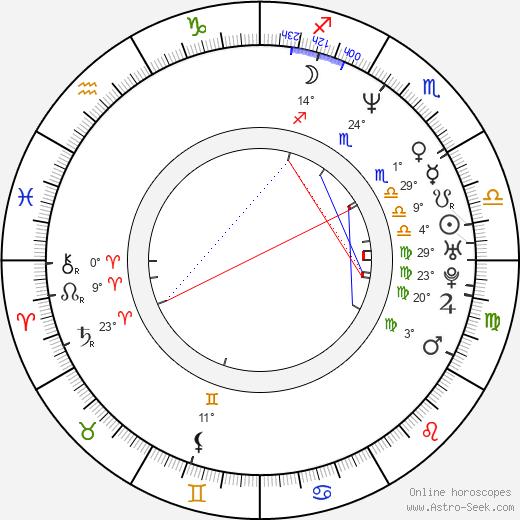Tod Williams birth chart, biography, wikipedia 2019, 2020