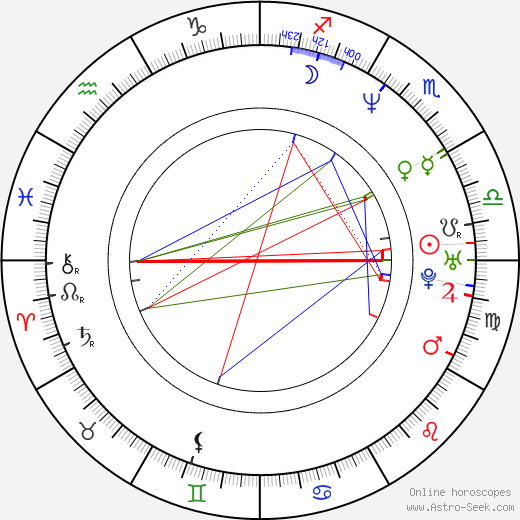 Tod Williams astro natal birth chart, Tod Williams horoscope, astrology