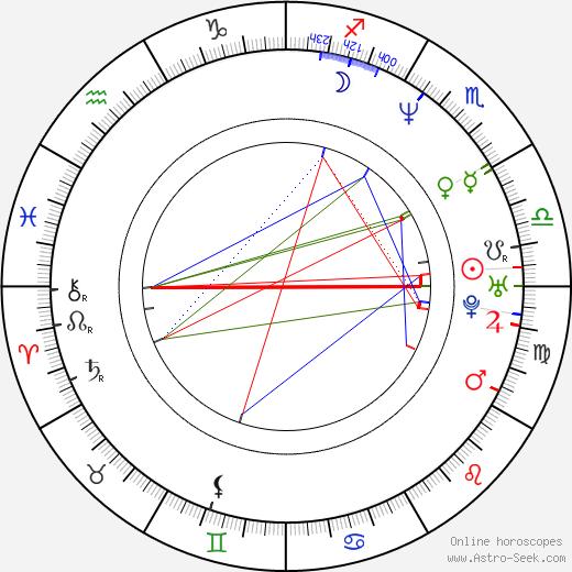 Tod Williams tema natale, oroscopo, Tod Williams oroscopi gratuiti, astrologia