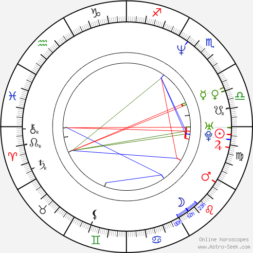 Toni Kukoč astro natal birth chart, Toni Kukoč horoscope, astrology