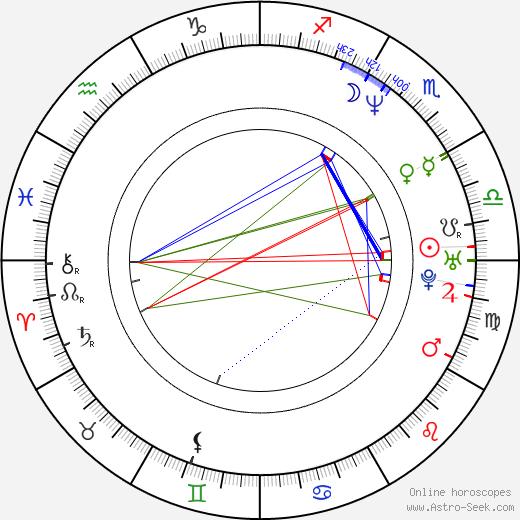 Tricia O'Kelley birth chart, Tricia O'Kelley astro natal horoscope, astrology