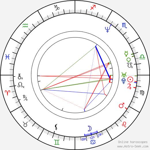 Walt Becker birth chart, Walt Becker astro natal horoscope, astrology