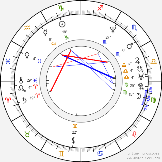 Ami Dolenz birth chart, biography, wikipedia 2019, 2020