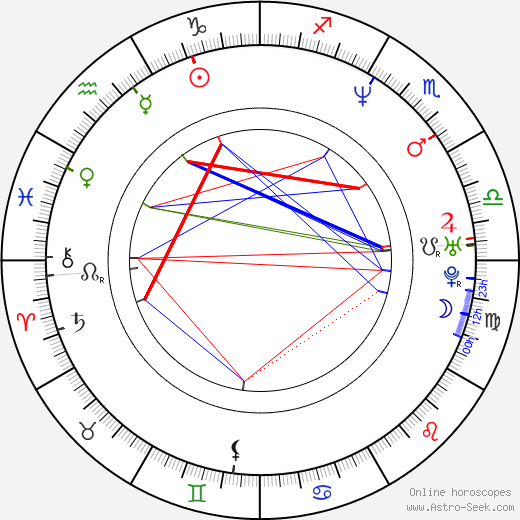 Ami Dolenz astro natal birth chart, Ami Dolenz horoscope, astrology