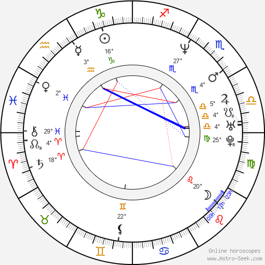 Aron Eisenberg birth chart, biography, wikipedia 2018, 2019
