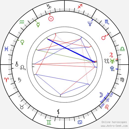 Арон Айзенберг Aron Eisenberg день рождения гороскоп, Aron Eisenberg Натальная карта онлайн