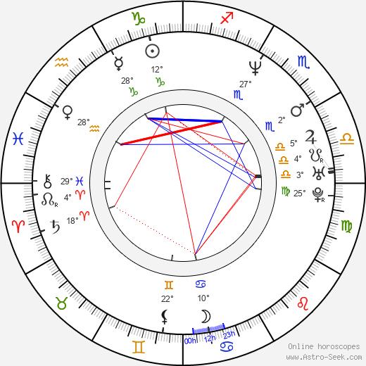 Ben Reding birth chart, biography, wikipedia 2020, 2021