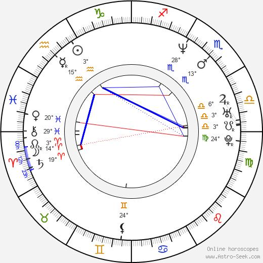 Brendan Shanahan birth chart, biography, wikipedia 2019, 2020