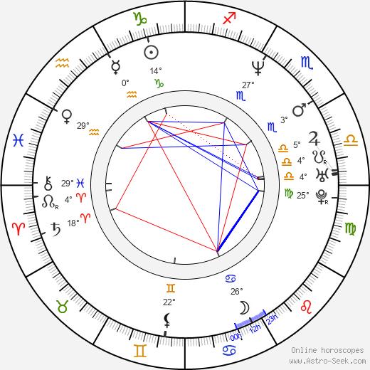 Corie Blount tema natale, biography, Biografia da Wikipedia 2020, 2021