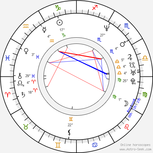 David Yost birth chart, biography, wikipedia 2020, 2021