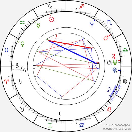 David Yost birth chart, David Yost astro natal horoscope, astrology