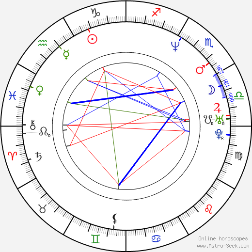 Eric Nicholas astro natal birth chart, Eric Nicholas horoscope, astrology