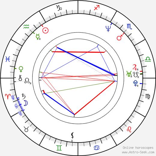 Hilmir Snar Gudnason день рождения гороскоп, Hilmir Snar Gudnason Натальная карта онлайн