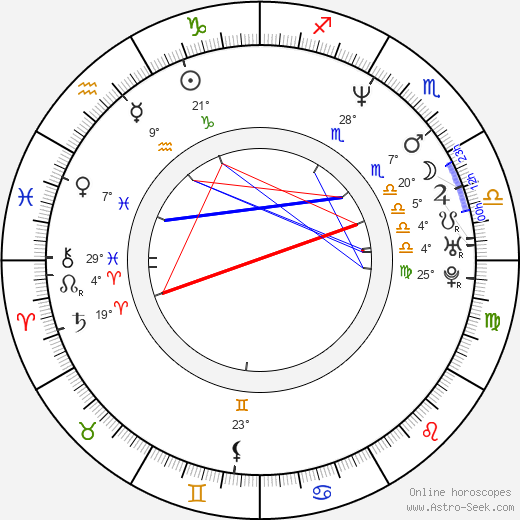 Jack Huang birth chart, biography, wikipedia 2018, 2019
