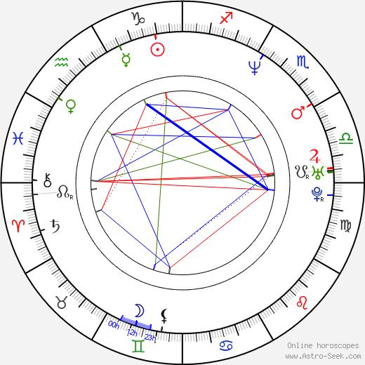 Jae-eun Jeong birth chart, Jae-eun Jeong astro natal horoscope, astrology
