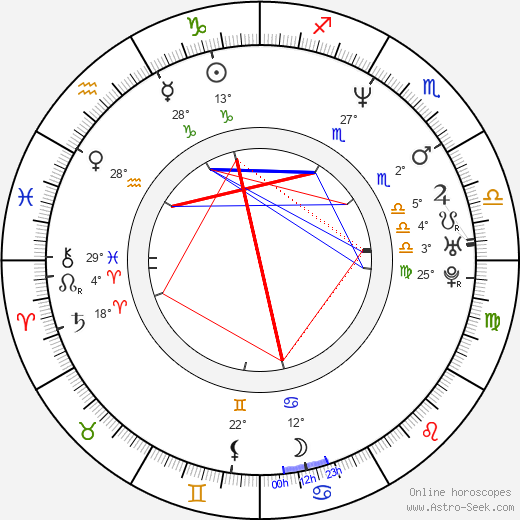 James Carter birth chart, biography, wikipedia 2020, 2021
