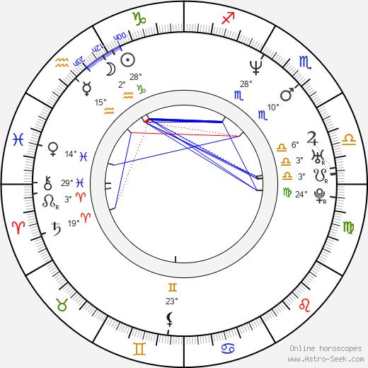 Jesse L. Martin birth chart, biography, wikipedia 2018, 2019