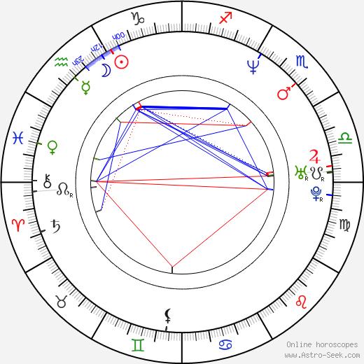 Jesse L. Martin astro natal birth chart, Jesse L. Martin horoscope, astrology
