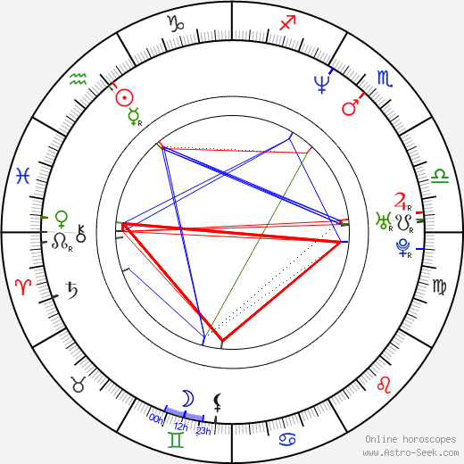 Kathryn Morris tema natale, oroscopo, Kathryn Morris oroscopi gratuiti, astrologia