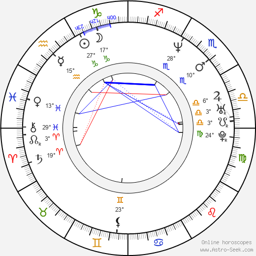 Lukas Moodysson birth chart, biography, wikipedia 2018, 2019