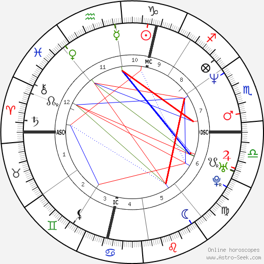 Marco Simone astro natal birth chart, Marco Simone horoscope, astrology