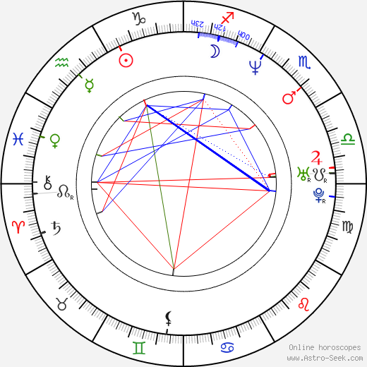Meret Becker astro natal birth chart, Meret Becker horoscope, astrology