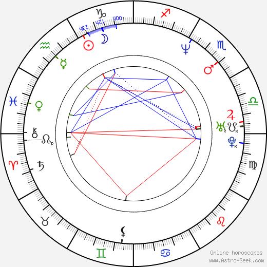 Naveen Andrews birth chart, Naveen Andrews astro natal horoscope, astrology