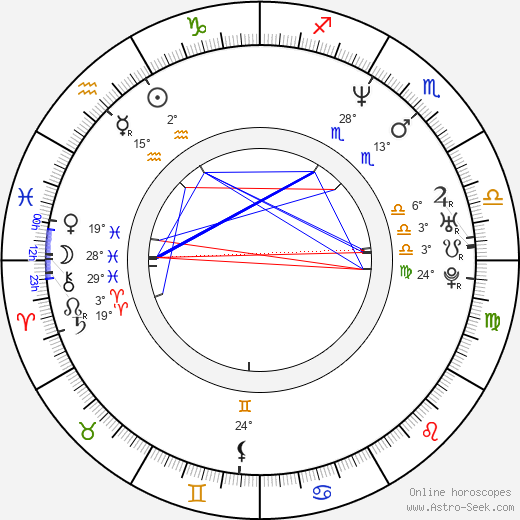 Olivia d'Abo birth chart, biography, wikipedia 2019, 2020