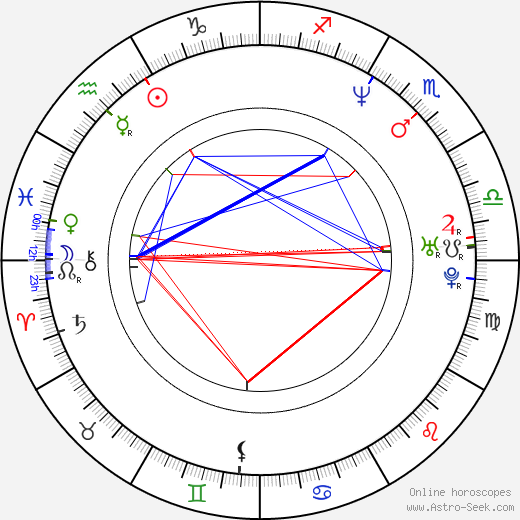 Olivia d'Abo astro natal birth chart, Olivia d'Abo horoscope, astrology