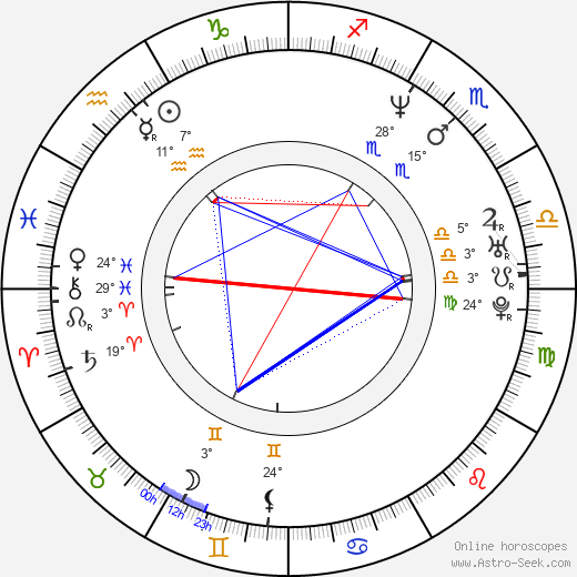 Patton Oswalt birth chart, biography, wikipedia 2018, 2019
