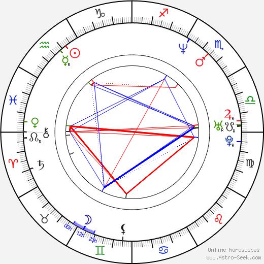 Patton Oswalt astro natal birth chart, Patton Oswalt horoscope, astrology