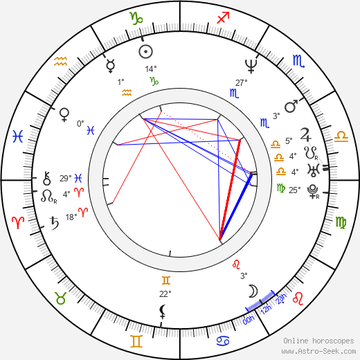Paul McGillion birth chart, biography, wikipedia 2019, 2020