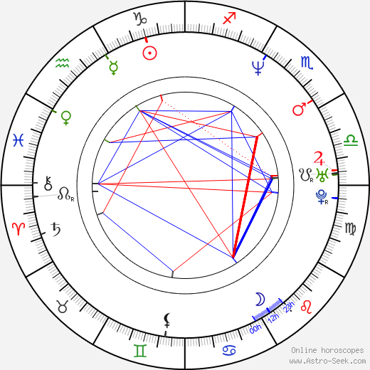 Paul McGillion astro natal birth chart, Paul McGillion horoscope, astrology