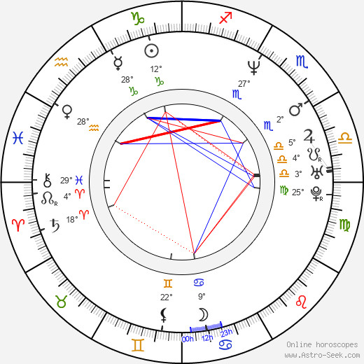 Philippe Dean birth chart, biography, wikipedia 2020, 2021