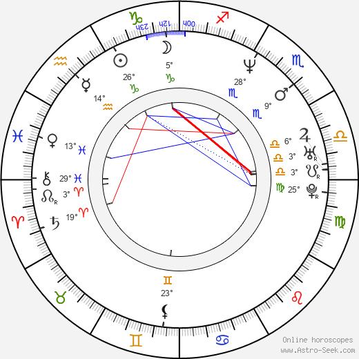 Rich Ward birth chart, biography, wikipedia 2020, 2021