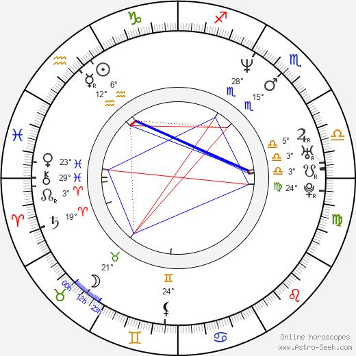 Sergio Myers birth chart, biography, wikipedia 2019, 2020