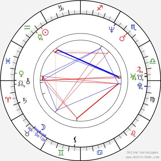 Sergio Myers astro natal birth chart, Sergio Myers horoscope, astrology