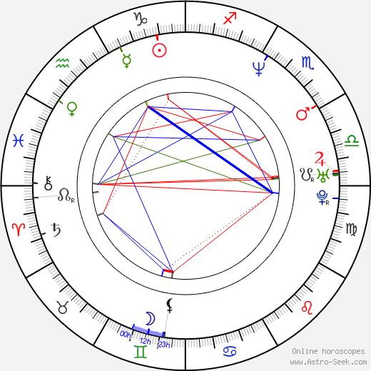 Sophie Okonedo birth chart, Sophie Okonedo astro natal horoscope, astrology