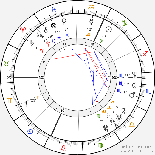 Stefania Belmondo birth chart, biography, wikipedia 2018, 2019