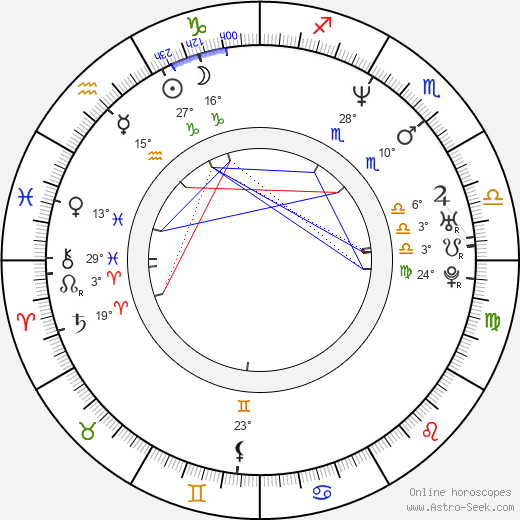 Tiësto birth chart, biography, wikipedia 2019, 2020
