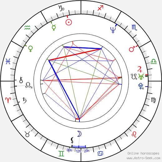 Tommy Morrison tema natale, oroscopo, Tommy Morrison oroscopi gratuiti, astrologia
