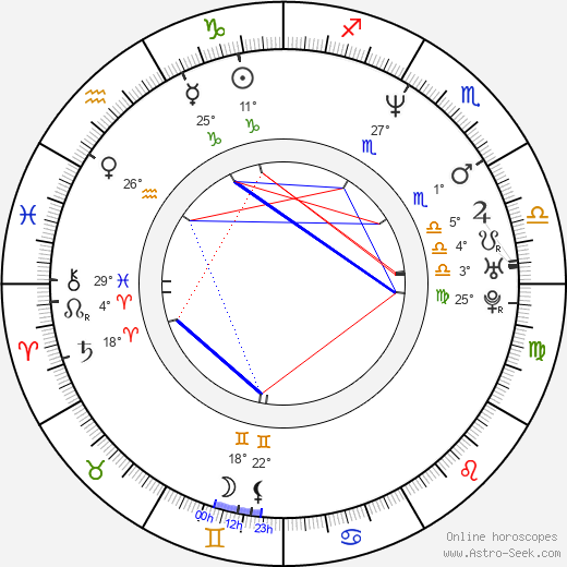Verne Troyer birth chart, biography, wikipedia 2018, 2019