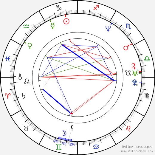 Verne Troyer astro natal birth chart, Verne Troyer horoscope, astrology