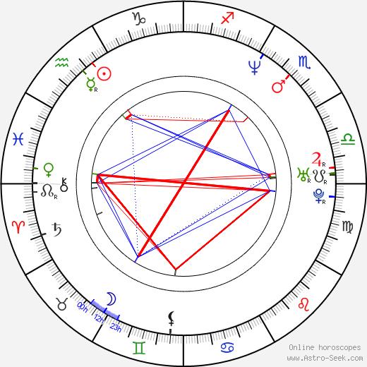 Vikram Bhatt astro natal birth chart, Vikram Bhatt horoscope, astrology