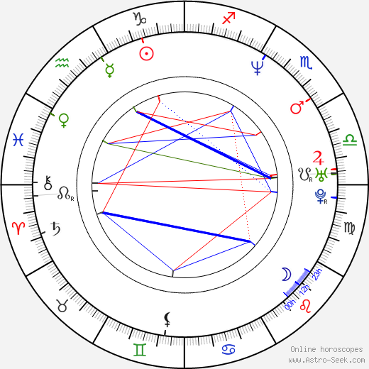 Vincenzo Natali tema natale, oroscopo, Vincenzo Natali oroscopi gratuiti, astrologia