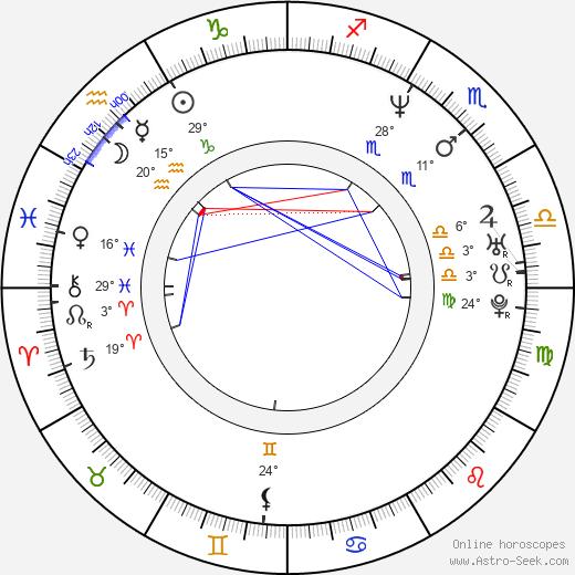Wendy Moniz birth chart, biography, wikipedia 2020, 2021