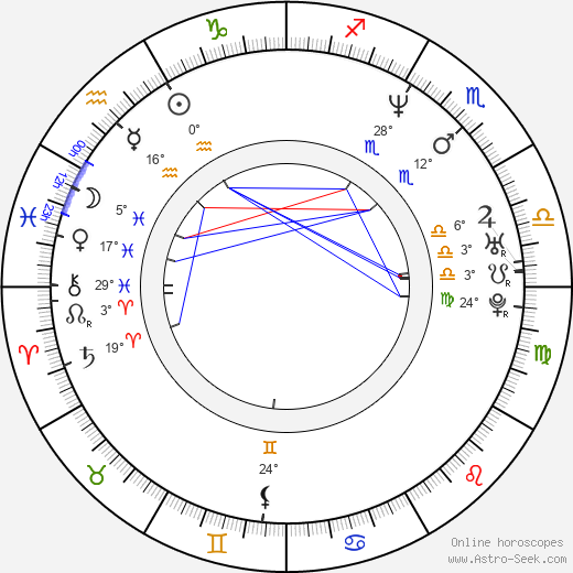 Wesley Pipes birth chart, biography, wikipedia 2020, 2021
