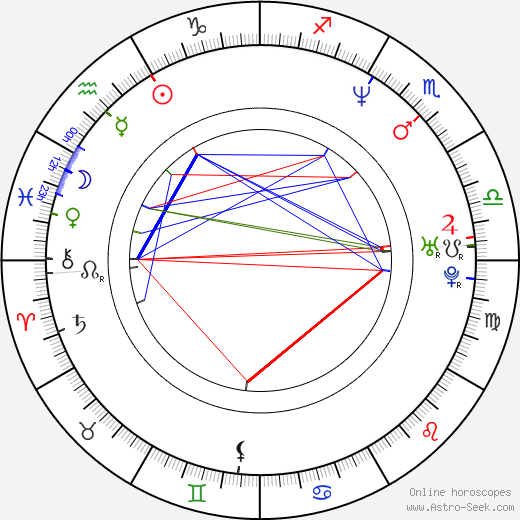 Wesley Pipes birth chart, Wesley Pipes astro natal horoscope, astrology