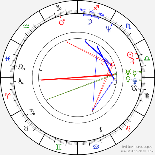 Allen Lee Haff birth chart, Allen Lee Haff astro natal horoscope, astrology